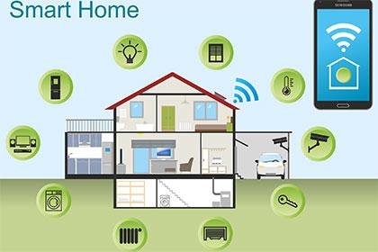 Smart Home – Das Haus denkt mit